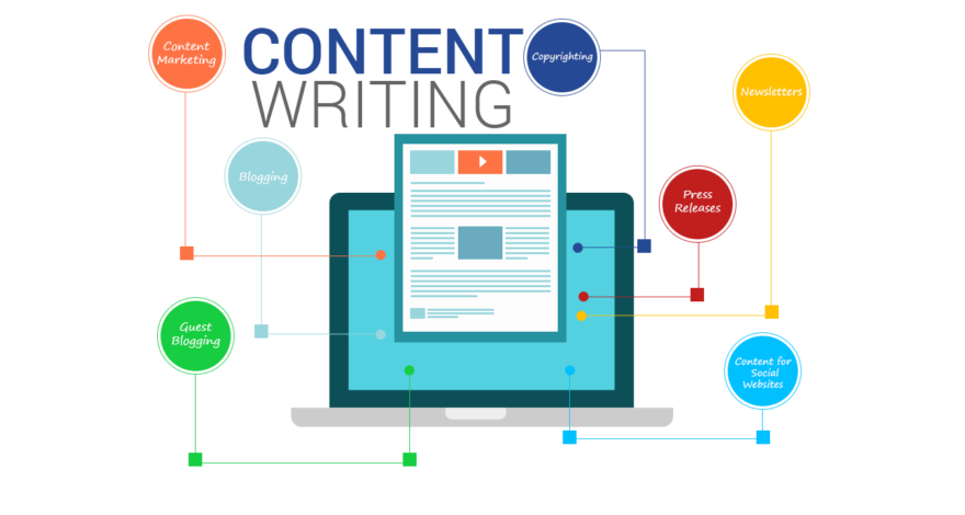 content-writing-types